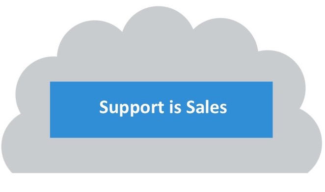 At a start up support is sales