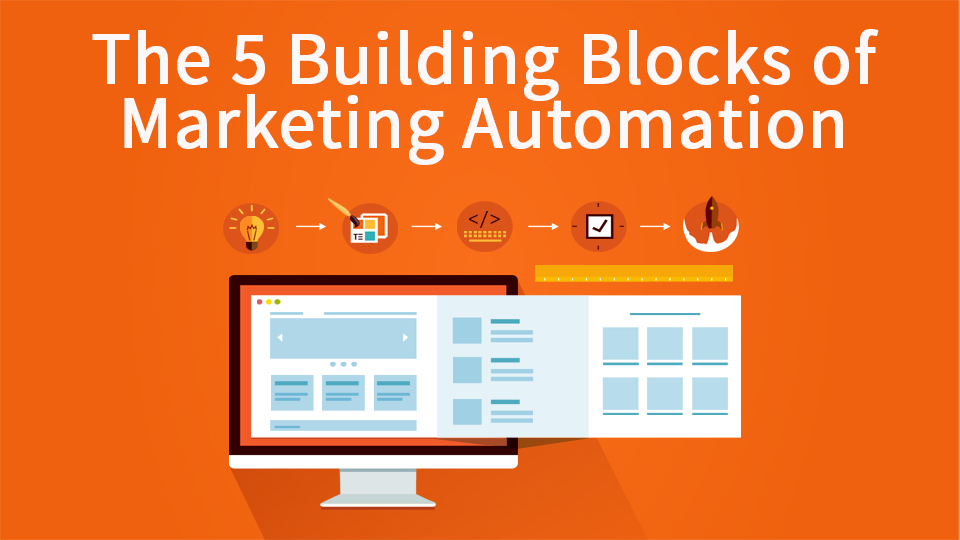 Marketing Automation building blocks