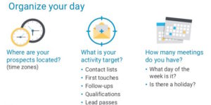 Sales: Organize your day
