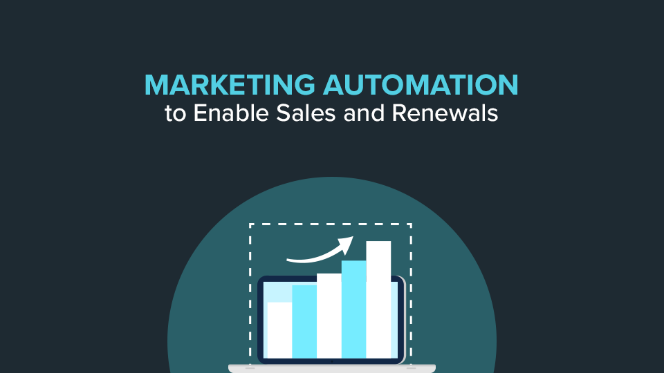 how to use marketing automation for upsells and renewals