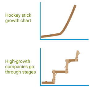 Hockey_Stick_Growth