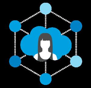 MarketingCloud-Customer
