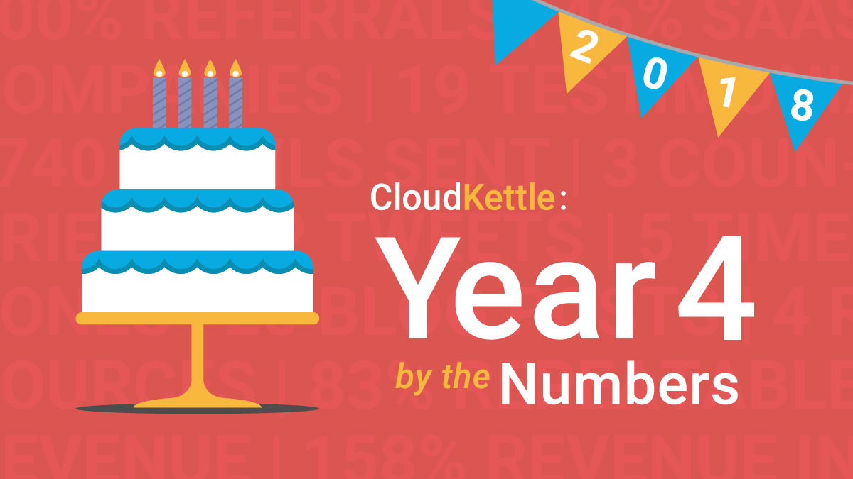 CloudKettle: Year for by the numbers