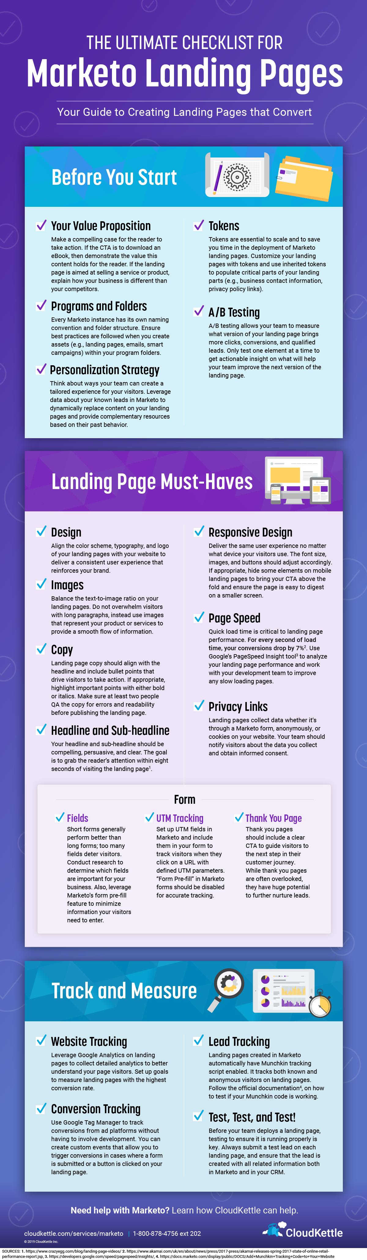Marketo-Landing-Page-Checklist