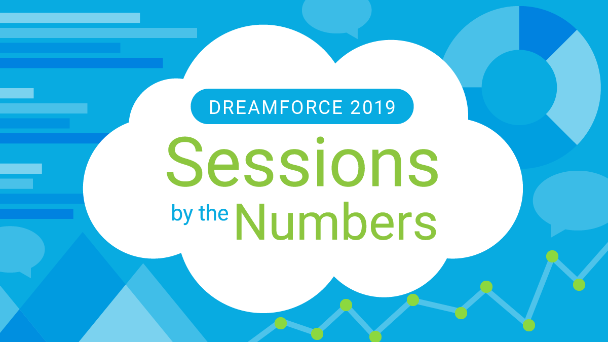 Dreamforce 2019: Sessions by the Numbers