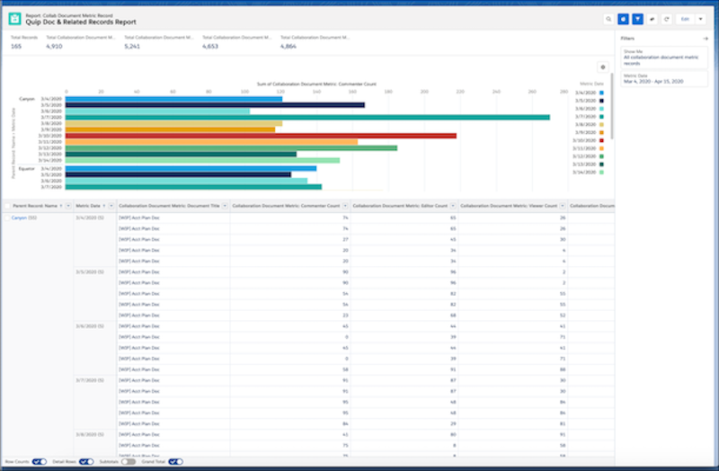 Quip_metrics_dashboard_03