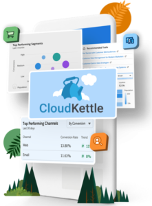 CloudKettle and Salesforce State of Commerce report