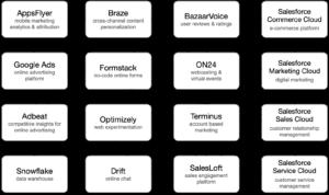 Matrix of martech platforms